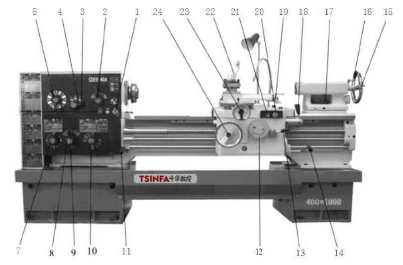 How To Use A Metal Lathe Gap Bed Lathe Machine Operations Tsinfa
